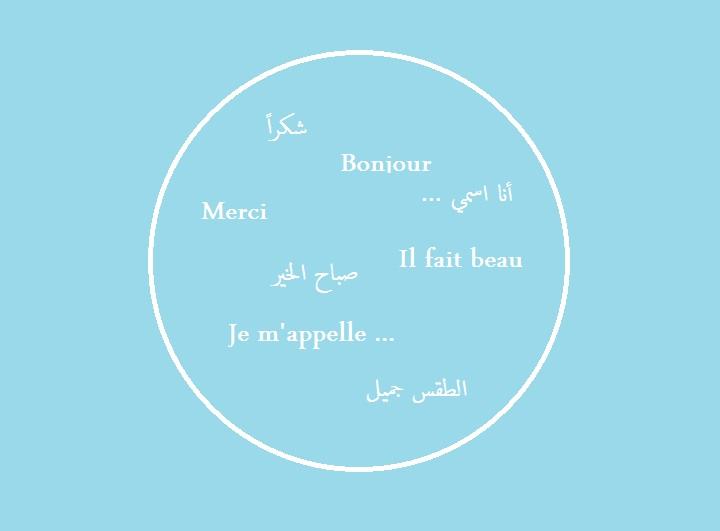 aprentissage français